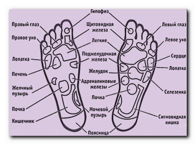 прогулки без обуви